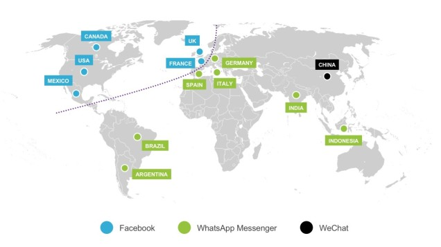 global-instant-messaging